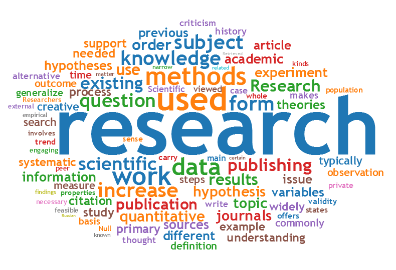What is Research? Definition , Purpose & Typical Research step?